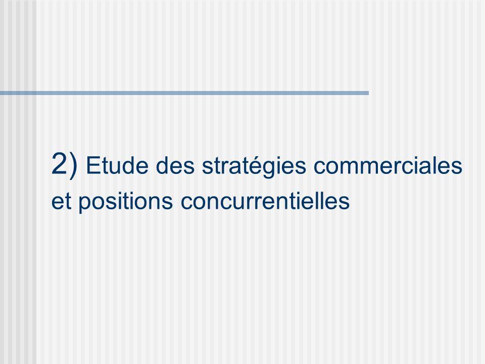 2) Etude des stratégies commerciales et positions concurrentielles