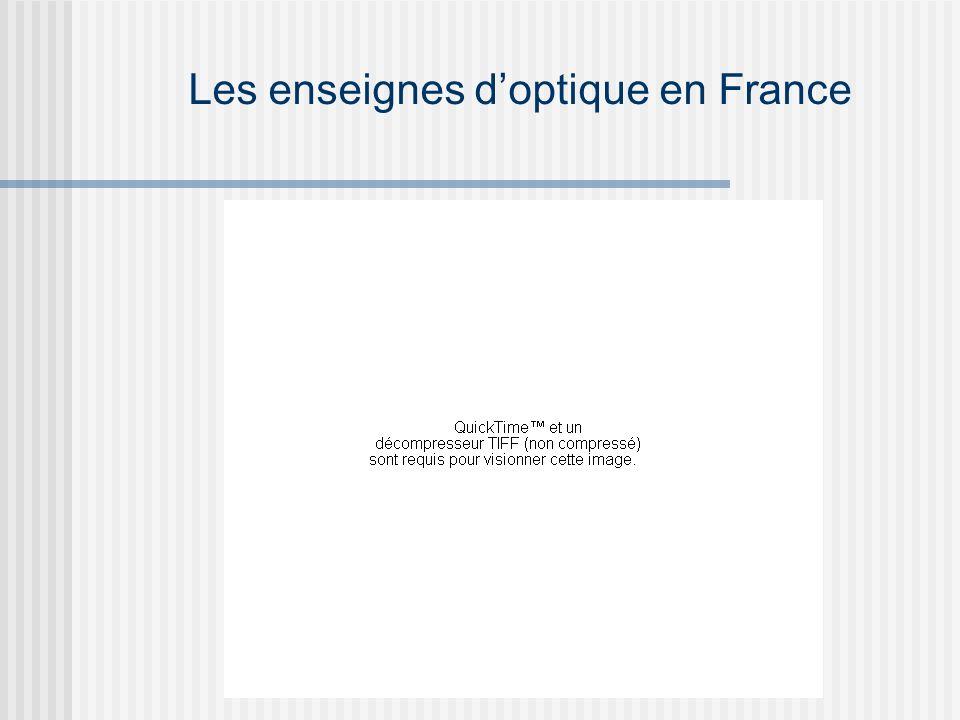 Les enseignes doptique en France