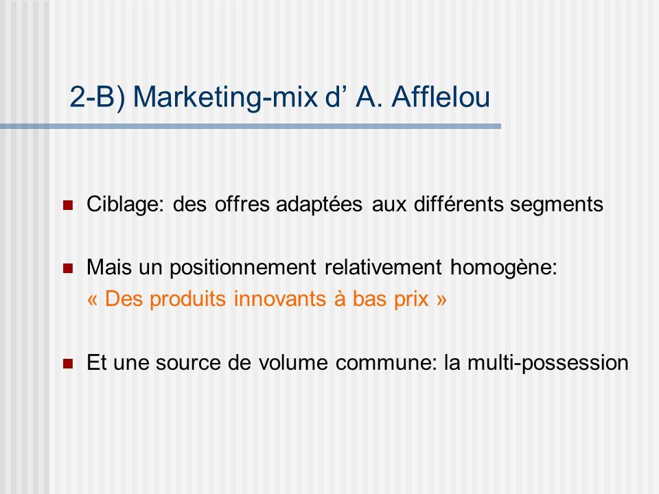 2-B) Marketing-mix d A.