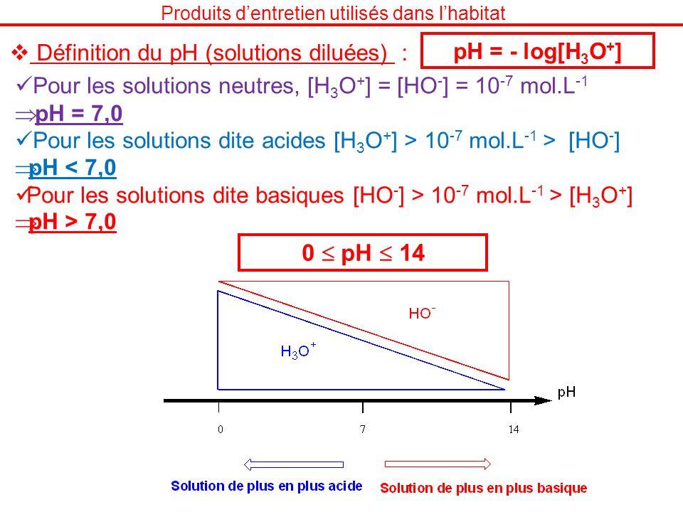 Produits dentretien utilisés dans lhabitat Définition du pH (solutions diluées) : pH = - log[H 3 O + ] Pour les solutions neutres, [H 3 O + ] = [HO -