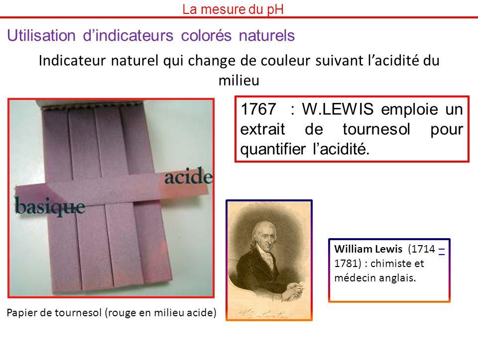 Utilisation dindicateurs colorés naturels Indicateur naturel qui change de couleur suivant lacidité du milieu 1767 : W.LEWIS emploie un extrait de tou