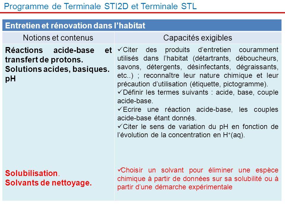 Programme de Terminale STI2D et Terminale STL Entretien et rénovation dans lhabitat Notions et contenusCapacités exigibles Réactions acide-base et tra