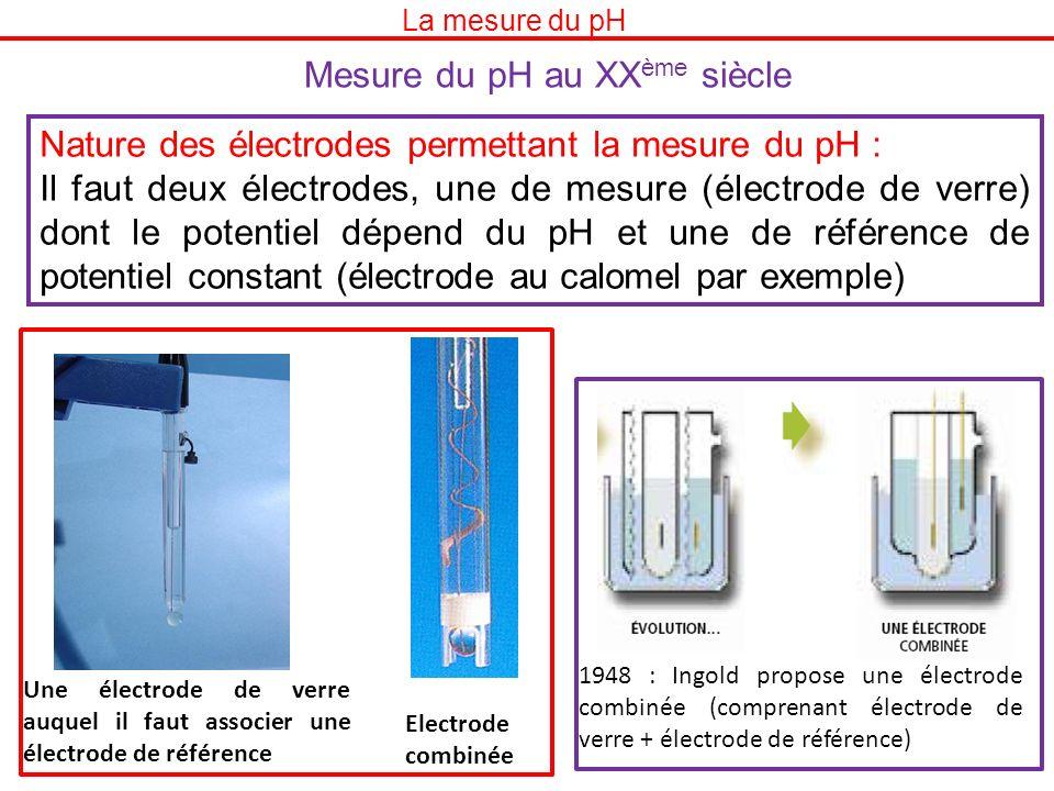 Mesure du pH au XX ème siècle Nature des électrodes permettant la mesure du pH : Il faut deux électrodes, une de mesure (électrode de verre) dont le p
