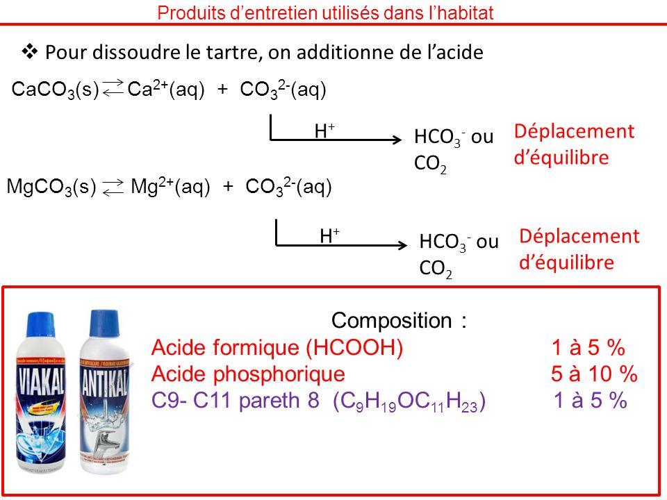 Produits dentretien utilisés dans lhabitat Pour dissoudre le tartre, on additionne de lacide CaCO 3 (s) Ca 2+ (aq) + CO 3 2- (aq) MgCO 3 (s) Mg 2+ (aq
