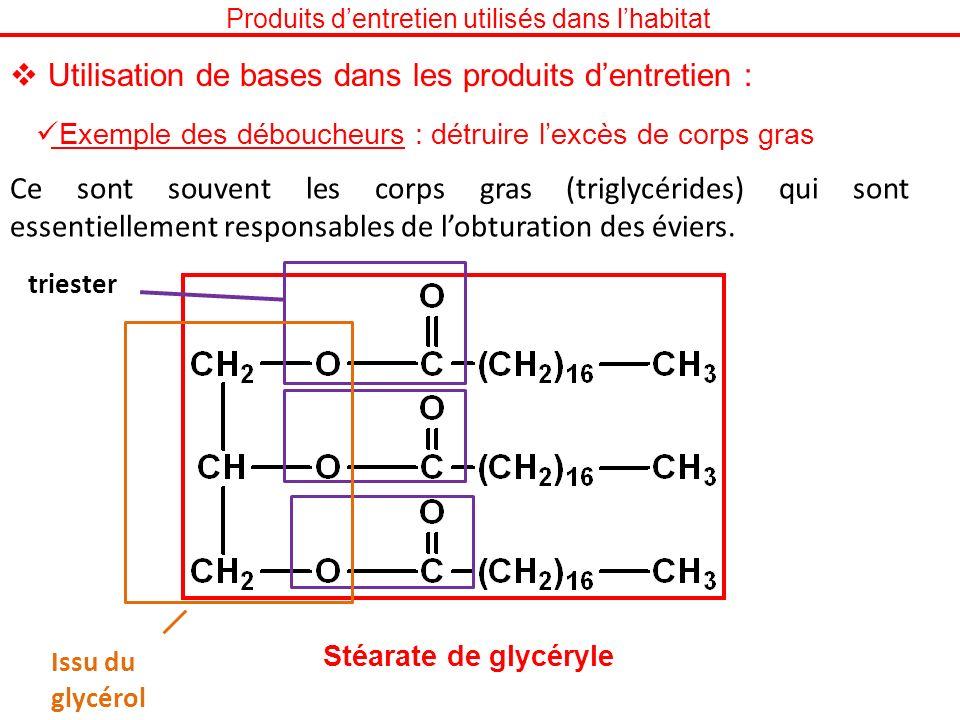 Produits dentretien utilisés dans lhabitat Exemple des déboucheurs : détruire lexcès de corps gras Utilisation de bases dans les produits dentretien :