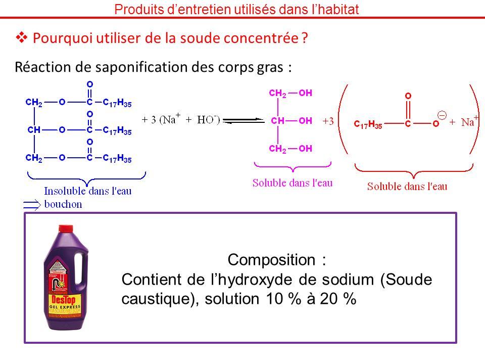 Produits dentretien utilisés dans lhabitat Pourquoi utiliser de la soude concentrée ? Réaction de saponification des corps gras : Composition : Contie