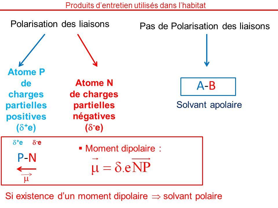 Produits dentretien utilisés dans lhabitat Polarisation des liaisons Atome P de charges partielles positives ( + e) Atome N de charges partielles néga
