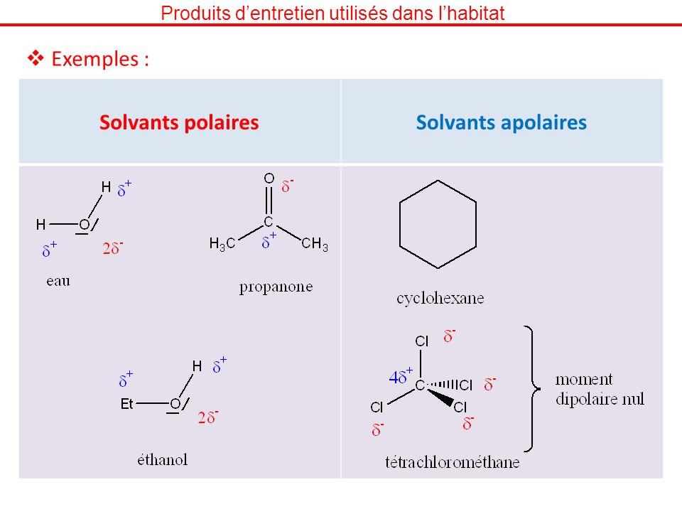Produits dentretien utilisés dans lhabitat Exemples : Solvants polairesSolvants apolaires