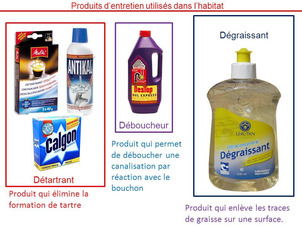 Produits dentretien utilisés dans lhabitat Détartrant Déboucheur Dégraissant Produit qui enlève les traces de graisse sur une surface. Produit qui per