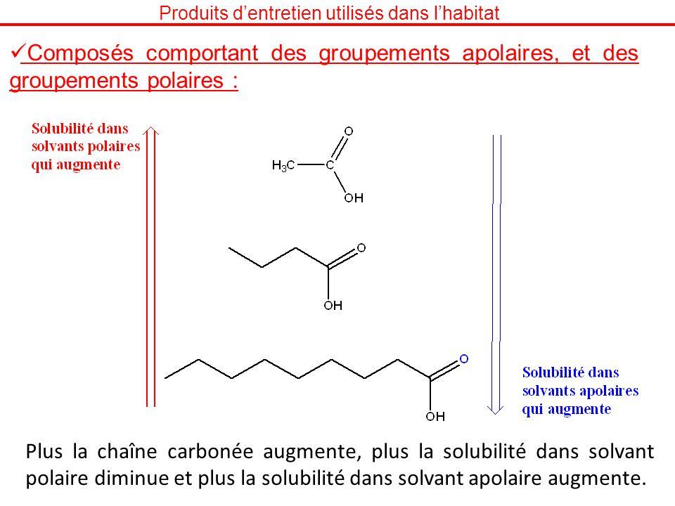 Produits dentretien utilisés dans lhabitat Composés comportant des groupements apolaires, et des groupements polaires : Plus la chaîne carbonée augmen