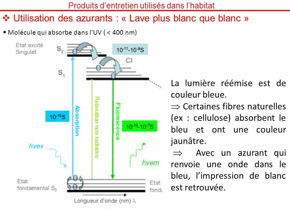 Produits dentretien utilisés dans lhabitat Utilisation des azurants : « Lave plus blanc que blanc » Molécule qui absorbe dans lUV ( < 400 nm) La lumiè