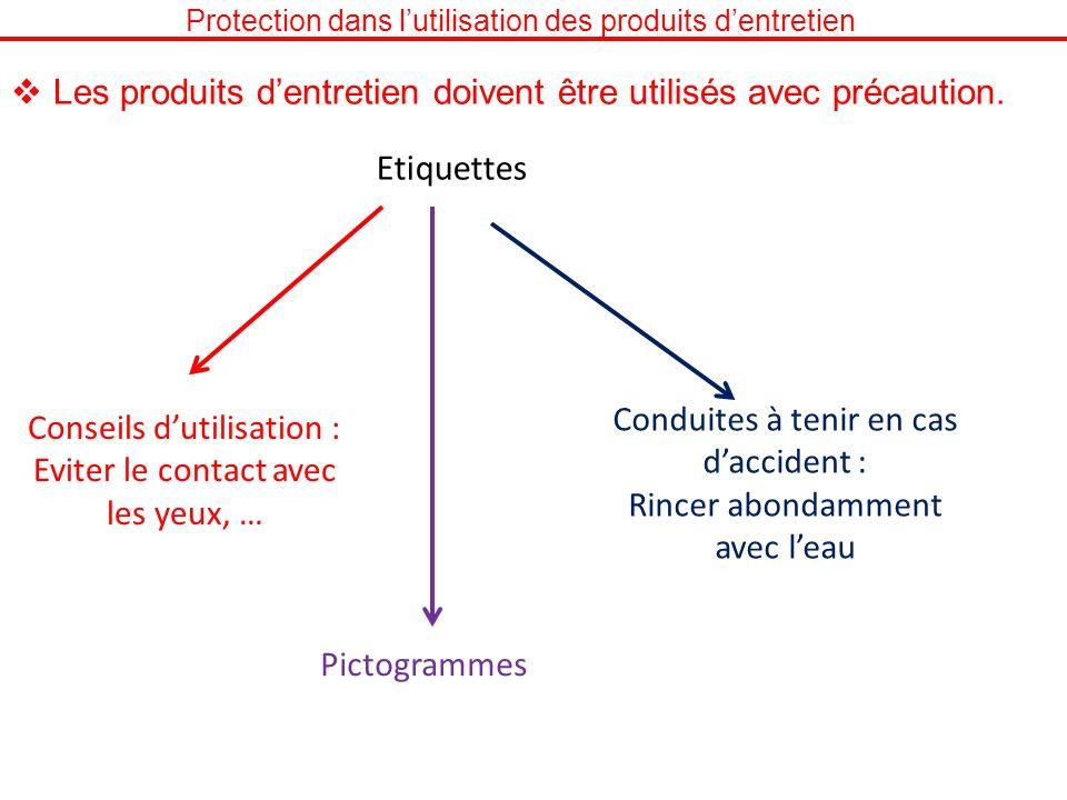 Protection dans lutilisation des produits dentretien Les produits dentretien doivent être utilisés avec précaution. Etiquettes Conseils dutilisation :