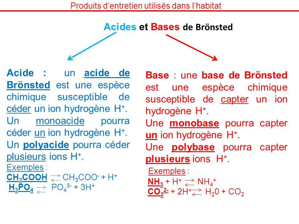 Produits dentretien utilisés dans lhabitat Notions dacides et bases conjugués : Lors de léchange dun ion H + entre deux espèces, on définit la notion dacide et de base conjugués.