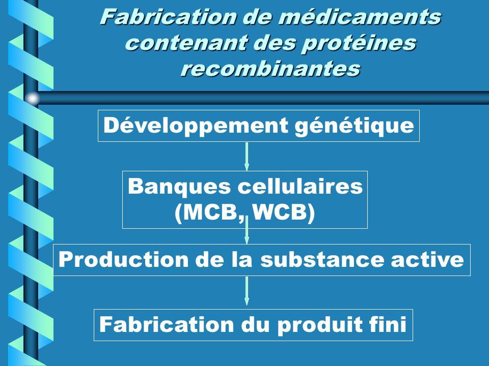 Les médicaments issus des biotechnologies : Quel intérêt.