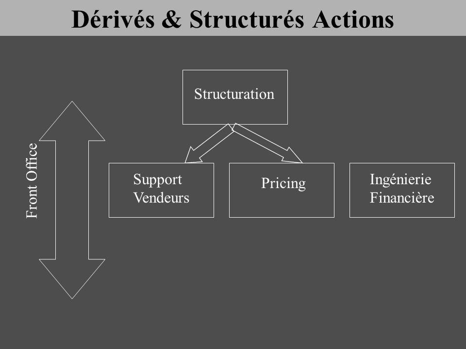 Structuration Ingénierie Financière Front Office Pricing Support Vendeurs Dérivés & Structurés Actions