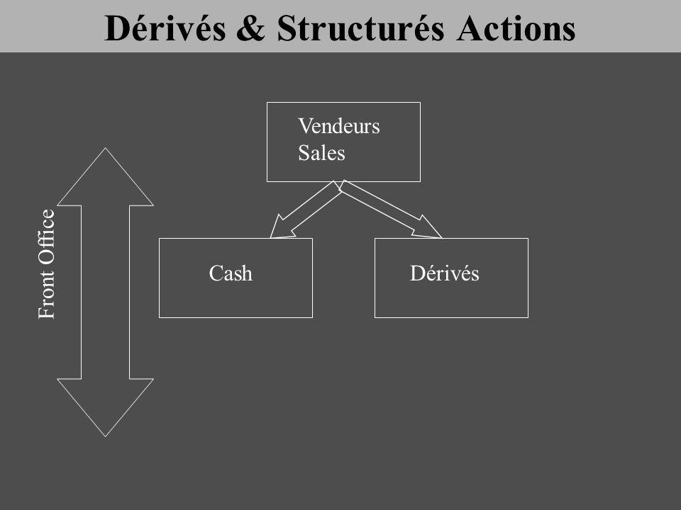 Vendeurs Sales Front Office DérivésCash Dérivés & Structurés Actions