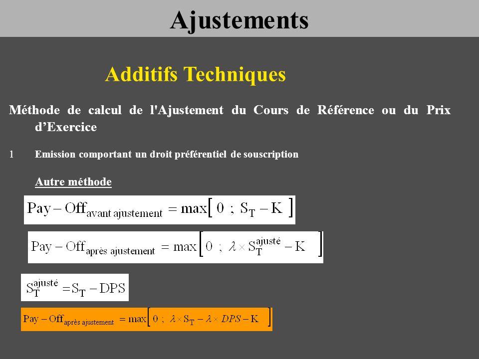 Additifs Techniques Méthode de calcul de l'Ajustement du Cours de Référence ou du Prix dExercice 1Emission comportant un droit préférentiel de souscri