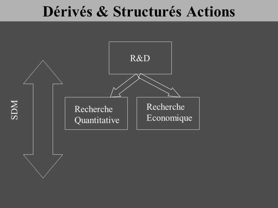R&D Recherche Quantitative Recherche Economique SDM Dérivés & Structurés Actions