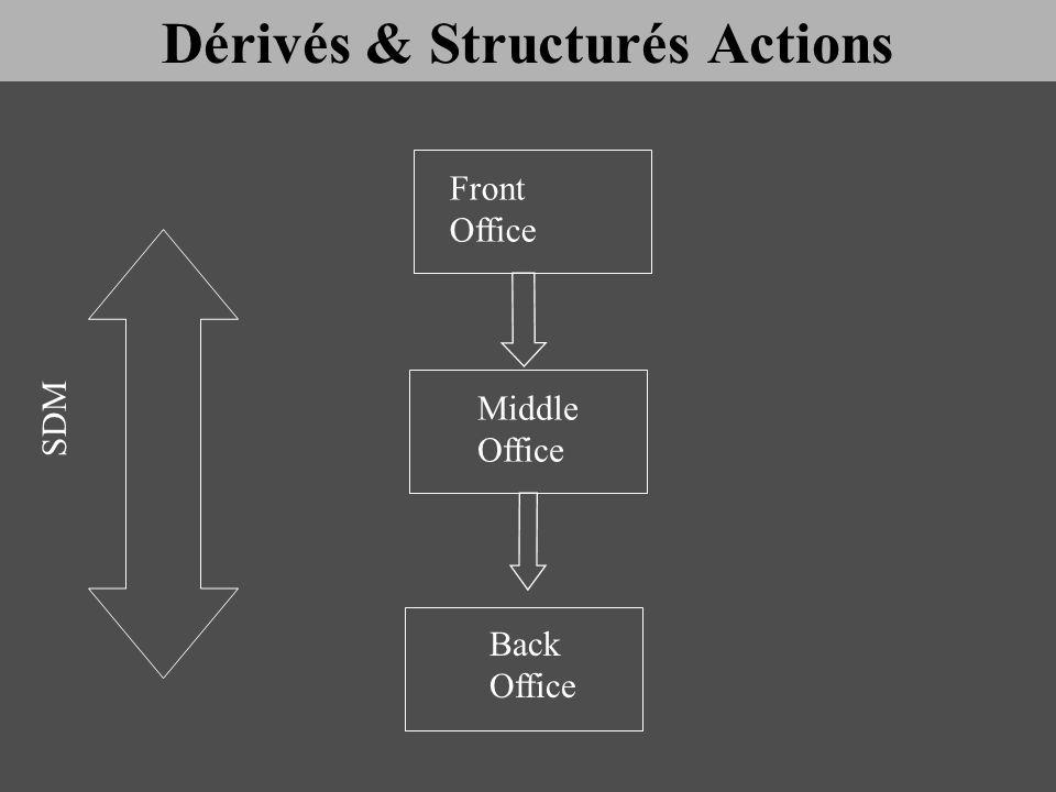 Middle Office Front Office Back Office SDM Dérivés & Structurés Actions