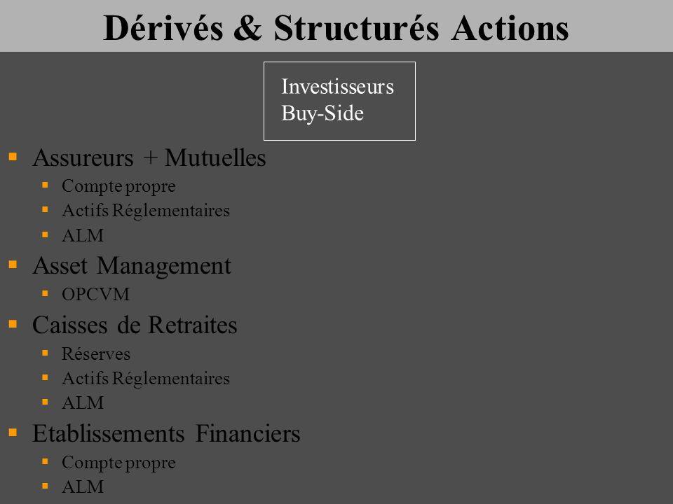 Assureurs + Mutuelles Compte propre Actifs Réglementaires ALM Asset Management OPCVM Caisses de Retraites Réserves Actifs Réglementaires ALM Etablisse