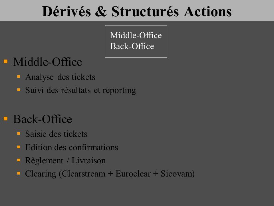 Dérivés & Structurés Actions Middle-Office Analyse des tickets Suivi des résultats et reporting Back-Office Saisie des tickets Edition des confirmatio