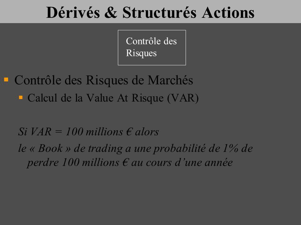 Dérivés & Structurés Actions Contrôle des Risques de Marchés Calcul de la Value At Risque (VAR) Si VAR = 100 millions alors le « Book » de trading a u