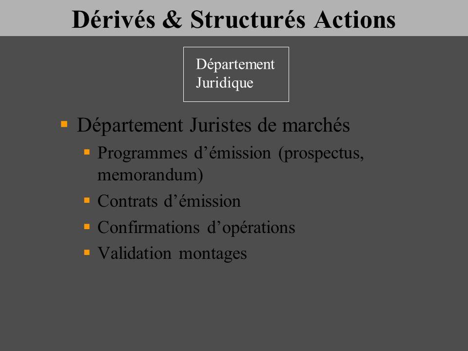 Dérivés & Structurés Actions Département Juristes de marchés Programmes démission (prospectus, memorandum) Contrats démission Confirmations dopération