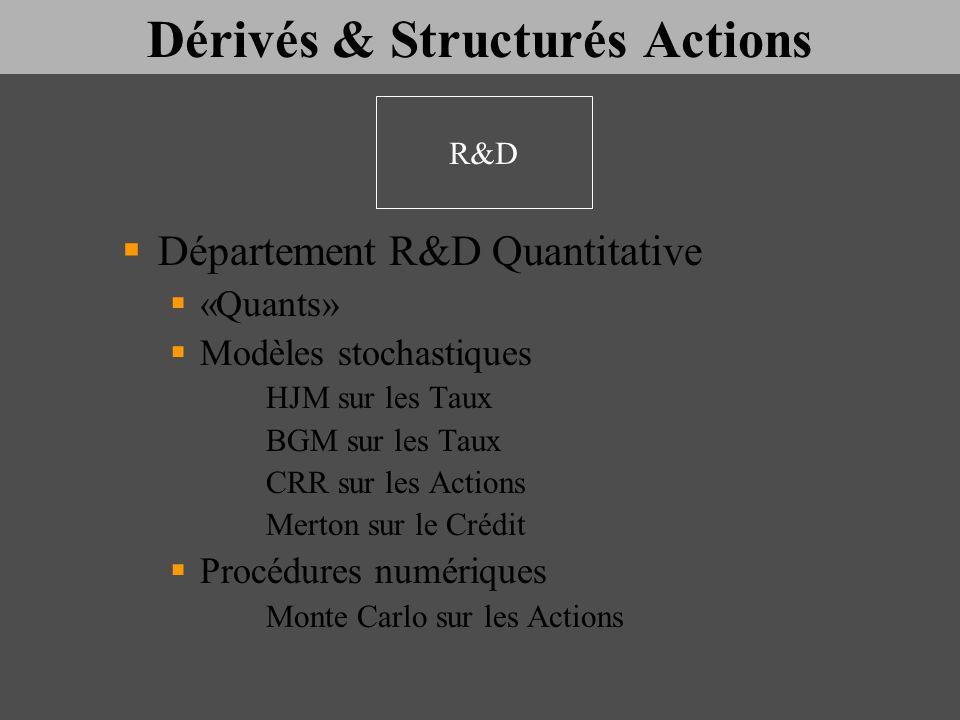 Dérivés & Structurés Actions Département R&D Quantitative «Quants» Modèles stochastiques HJM sur les Taux BGM sur les Taux CRR sur les Actions Merton