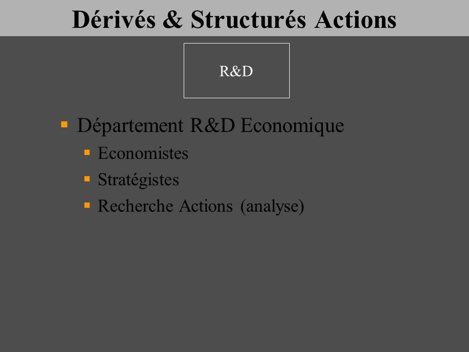 Dérivés & Structurés Actions Département R&D Economique Economistes Stratégistes Recherche Actions (analyse) R&D