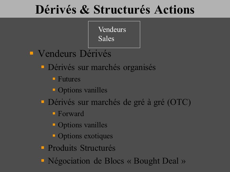 Dérivés & Structurés Actions Vendeurs Dérivés Dérivés sur marchés organisés Futures Options vanilles Dérivés sur marchés de gré à gré (OTC) Forward Op