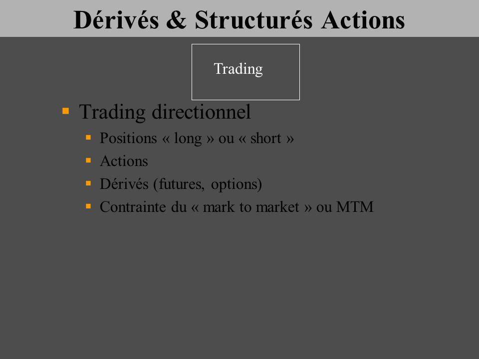 Dérivés & Structurés Actions Trading directionnel Positions « long » ou « short » Actions Dérivés (futures, options) Contrainte du « mark to market »