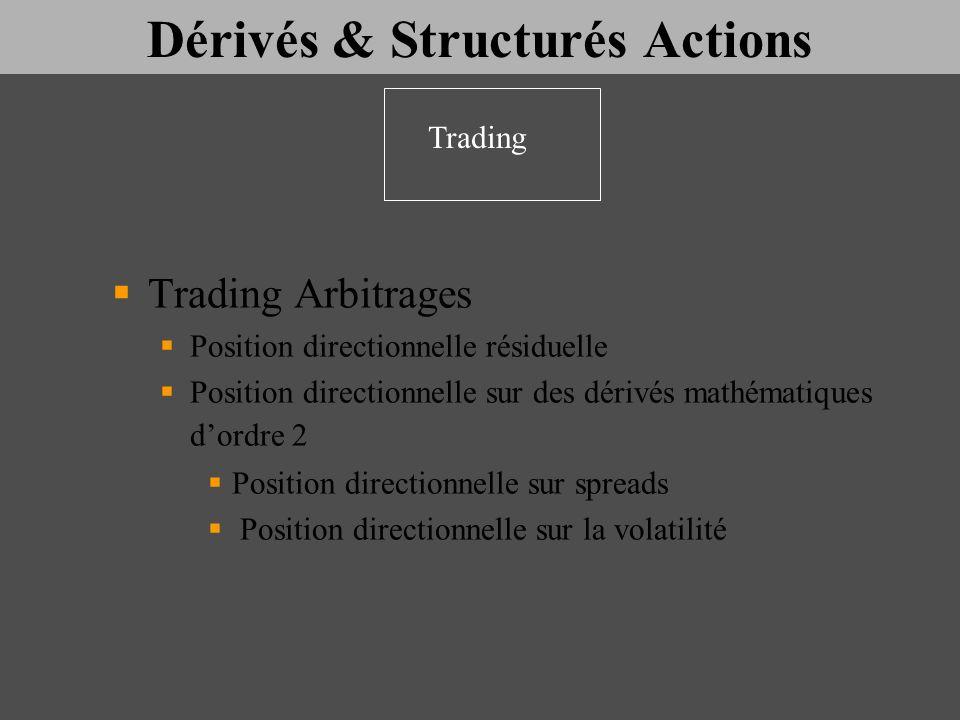 Dérivés & Structurés Actions Trading Arbitrages Position directionnelle résiduelle Position directionnelle sur des dérivés mathématiques dordre 2 Posi