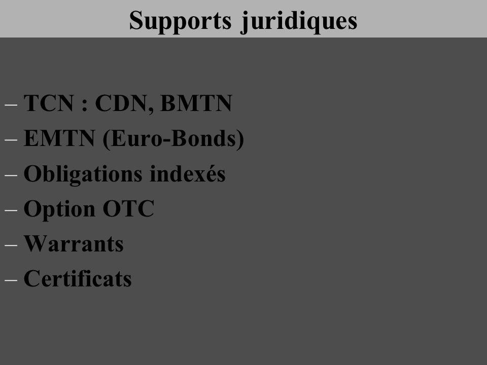 Supports juridiques –TCN : CDN, BMTN –EMTN (Euro-Bonds) –Obligations indexés –Option OTC –Warrants –Certificats