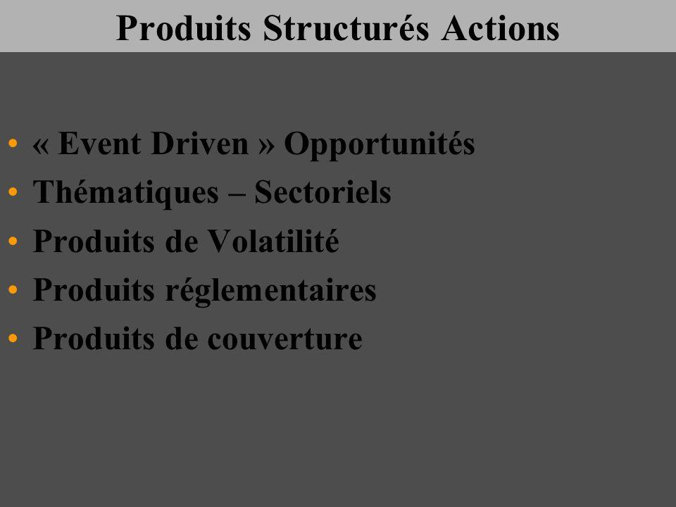 Produits Structurés Actions « Event Driven » Opportunités Thématiques – Sectoriels Produits de Volatilité Produits réglementaires Produits de couvertu