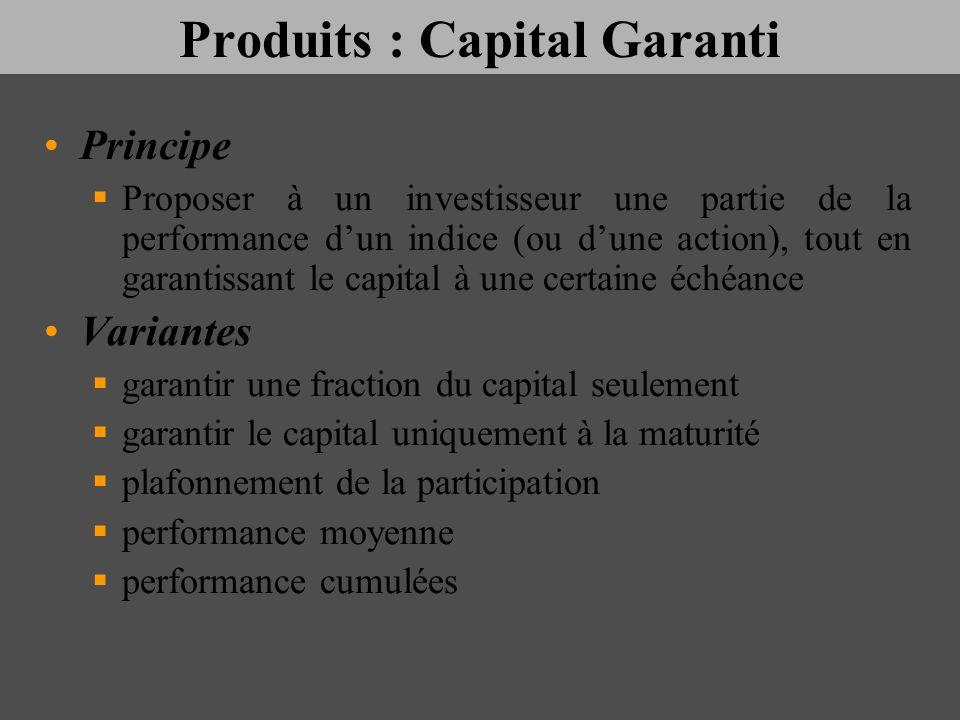 Produits : Capital Garanti Principe Proposer à un investisseur une partie de la performance dun indice (ou dune action), tout en garantissant le capit