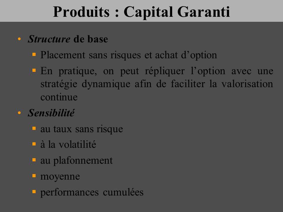 Produits : Capital Garanti Structure de base Placement sans risques et achat doption En pratique, on peut répliquer loption avec une stratégie dynamiq