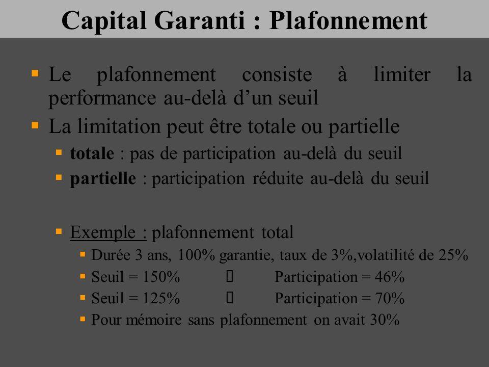 Capital Garanti : Plafonnement Le plafonnement consiste à limiter la performance au-delà dun seuil La limitation peut être totale ou partielle totale