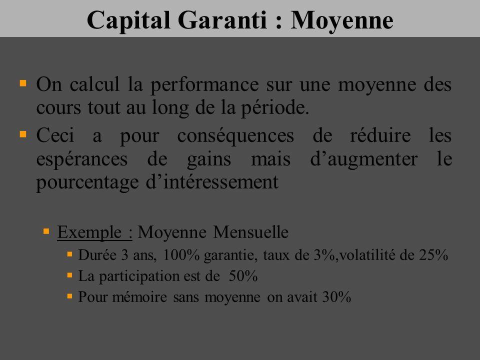 Capital Garanti : Moyenne On calcul la performance sur une moyenne des cours tout au long de la période. Ceci a pour conséquences de réduire les espér