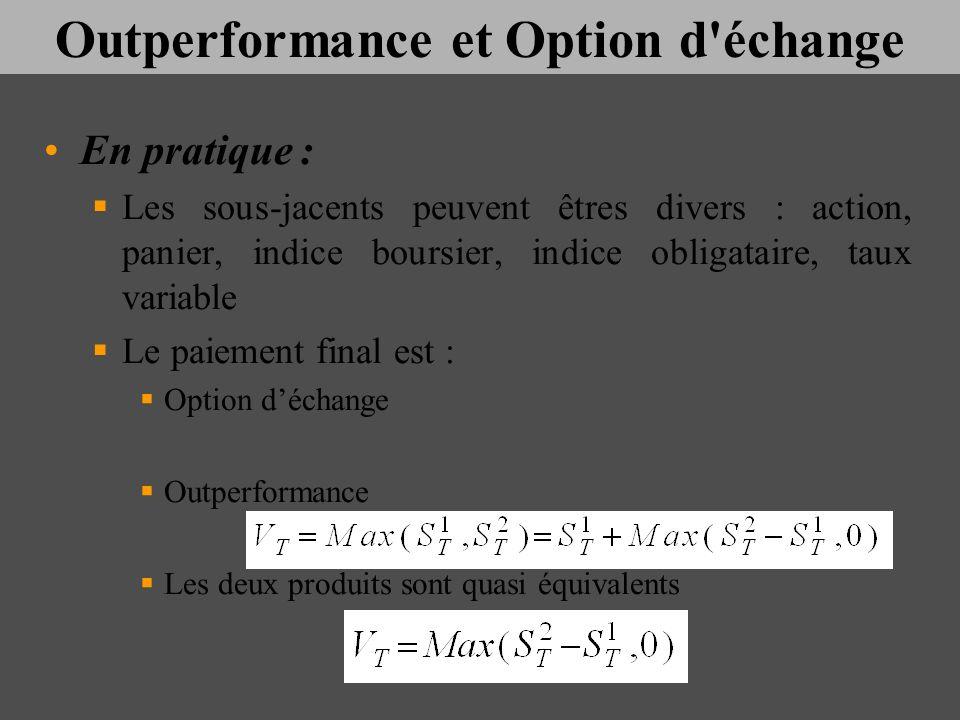 Outperformance et Option d'échange En pratique : Les sous-jacents peuvent êtres divers : action, panier, indice boursier, indice obligataire, taux var