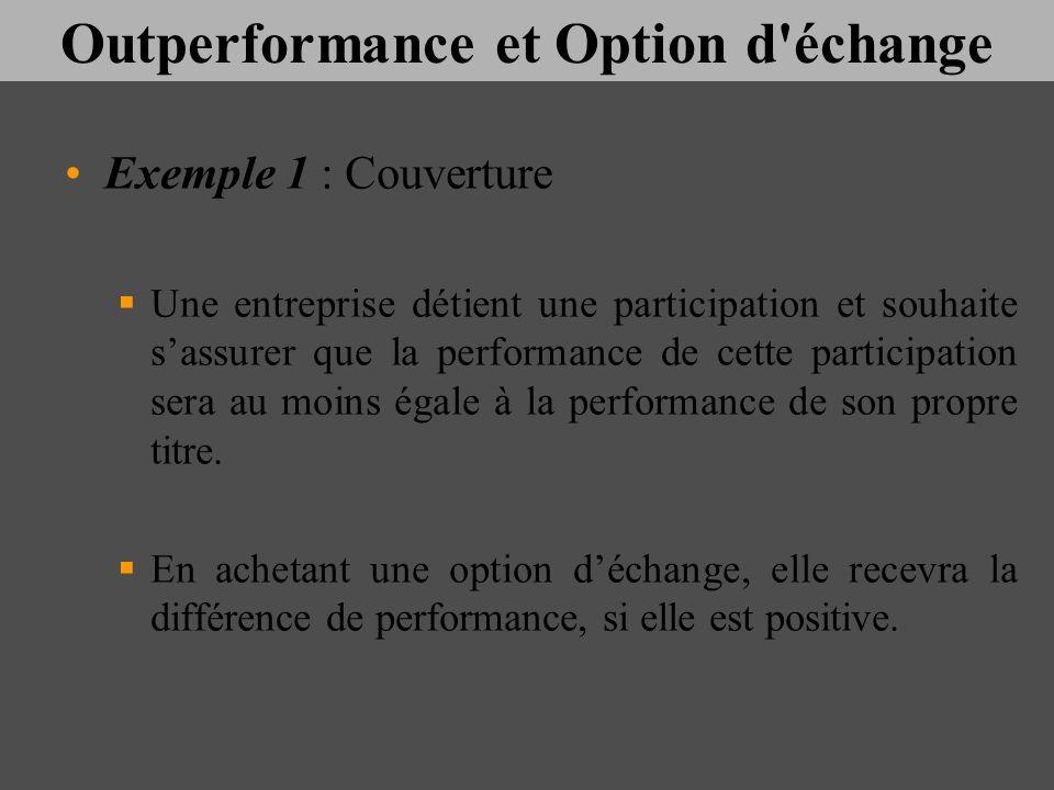 Outperformance et Option d'échange Exemple 1 : Couverture Une entreprise détient une participation et souhaite sassurer que la performance de cette pa