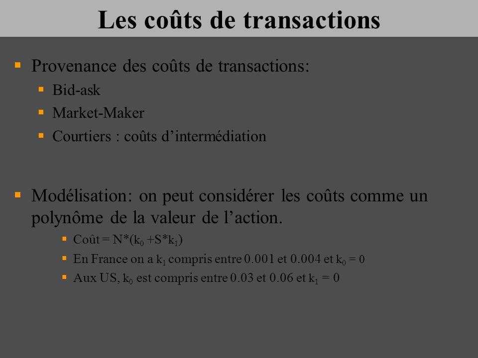 Les coûts de transactions Provenance des coûts de transactions: Bid-ask Market-Maker Courtiers : coûts dintermédiation Modélisation: on peut considére