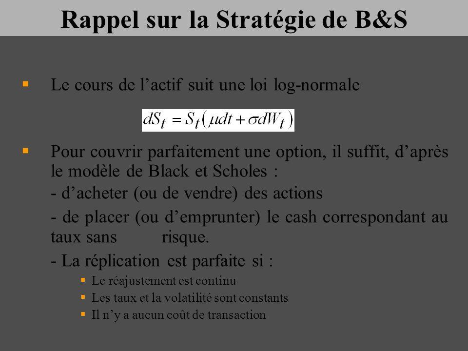 Rappel sur la Stratégie de B&S Le cours de lactif suit une loi log-normale Pour couvrir parfaitement une option, il suffit, daprès le modèle de Black