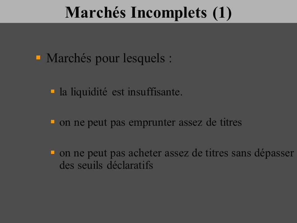 Marchés Incomplets (1) Marchés pour lesquels : la liquidité est insuffisante. on ne peut pas emprunter assez de titres on ne peut pas acheter assez de