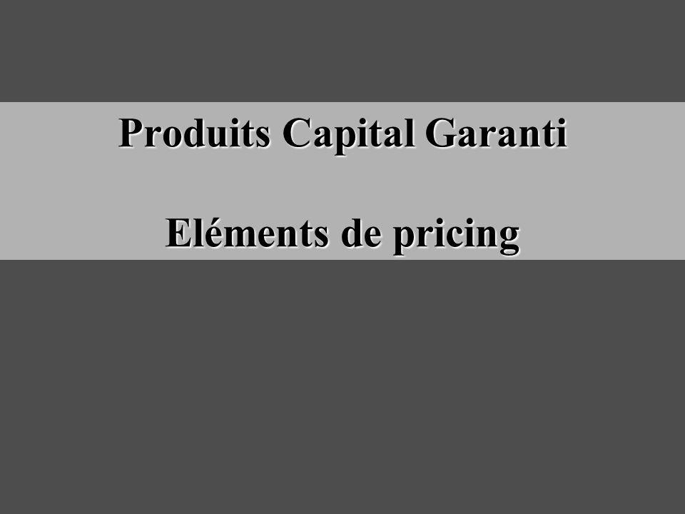 Produits Capital Garanti Eléments de pricing