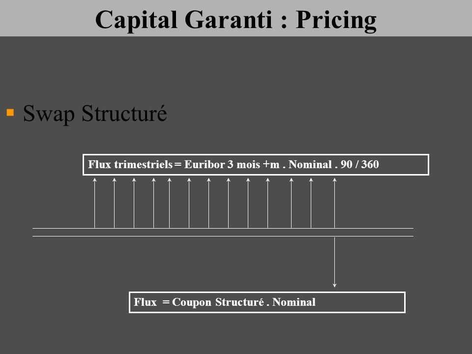 Capital Garanti : Pricing Swap Structuré Flux trimestriels = Euribor 3 mois +m. Nominal. 90 / 360 Flux = Coupon Structuré. Nominal