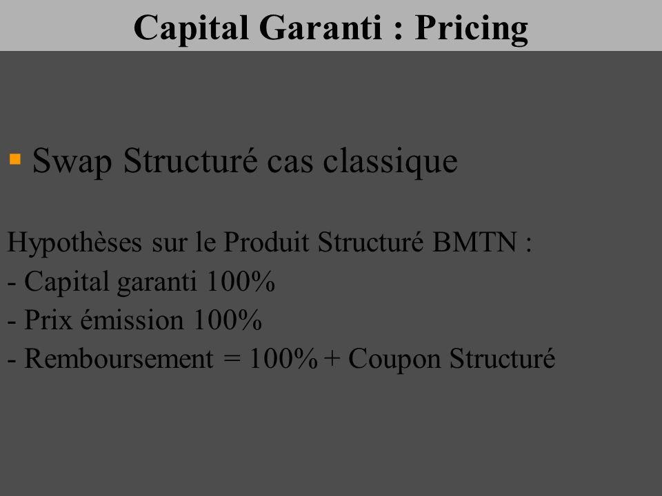 Capital Garanti : Pricing Swap Structuré cas classique Hypothèses sur le Produit Structuré BMTN : - Capital garanti 100% - Prix émission 100% - Rembou