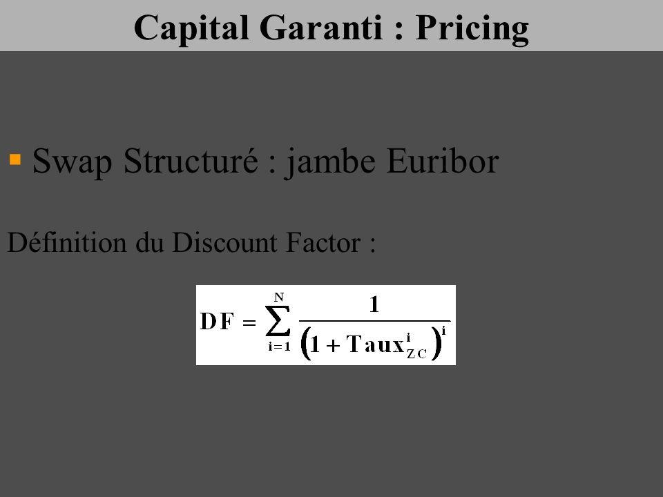 Capital Garanti : Pricing Swap Structuré : jambe Euribor Définition du Discount Factor :