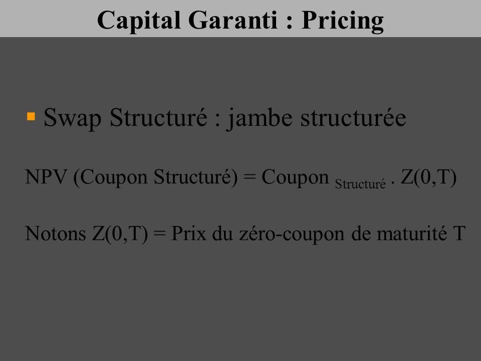 Capital Garanti : Pricing Swap Structuré : jambe structurée NPV (Coupon Structuré) = Coupon Structuré. Z(0,T) Notons Z(0,T) = Prix du zéro-coupon de m