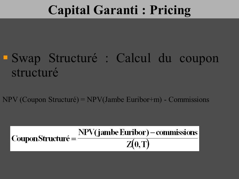 Capital Garanti : Pricing Swap Structuré : Calcul du coupon structuré NPV (Coupon Structuré) = NPV(Jambe Euribor+m) - Commissions