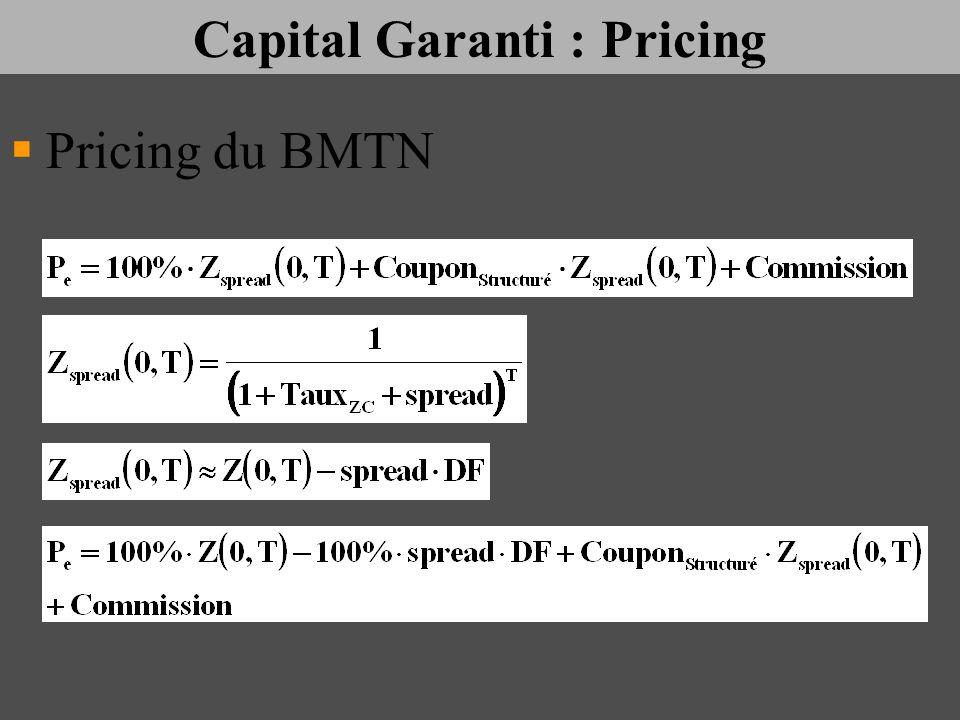 Capital Garanti : Pricing Pricing du BMTN